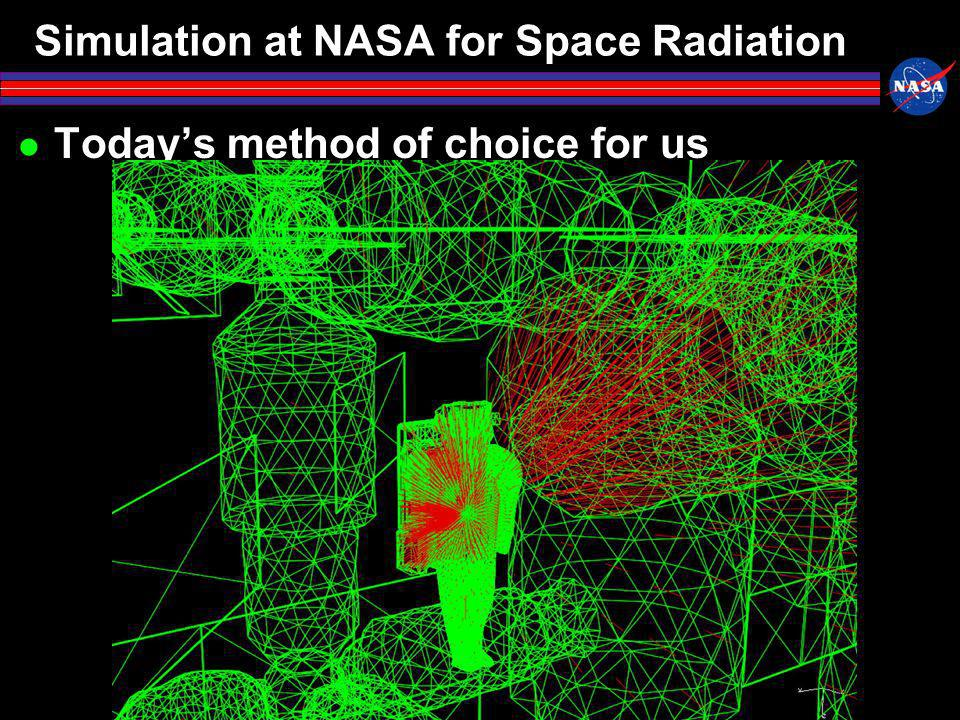 Simulation at NASA for Space Radiation Todays method of choice for us