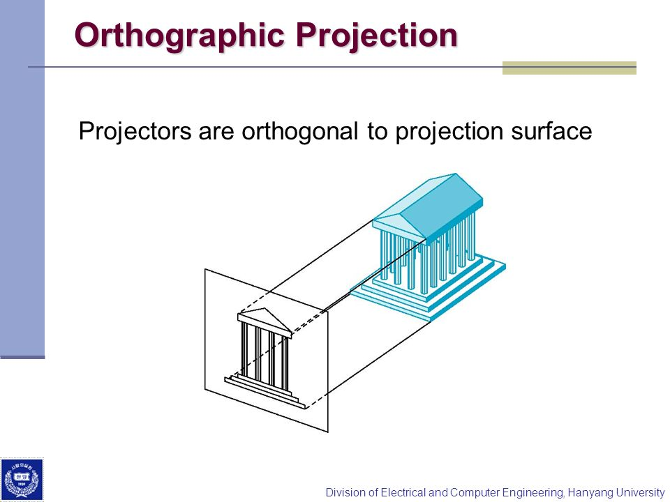 Division of Electrical and Computer Engineering, Hanyang University Orthographic Projection Projectors are orthogonal to projection surface
