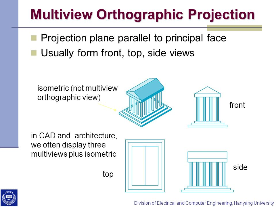 Division of Electrical and Computer Engineering, Hanyang University Multiview Orthographic Projection Projection plane parallel to principal face Usua