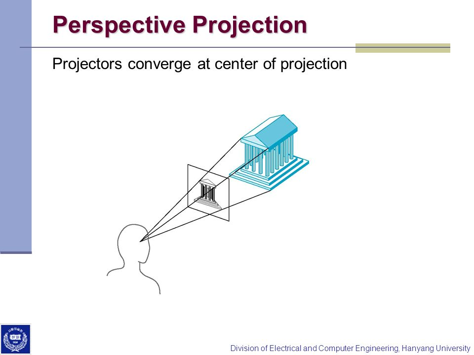 Division of Electrical and Computer Engineering, Hanyang University Perspective Projection Projectors converge at center of projection