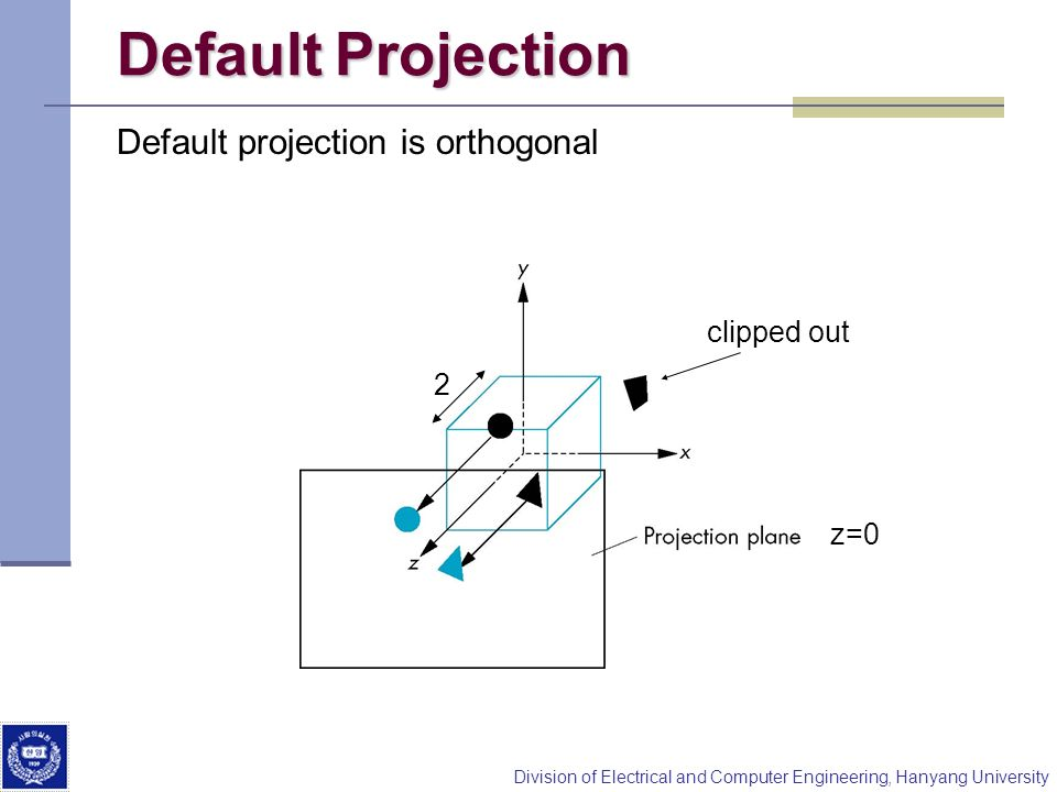 Division of Electrical and Computer Engineering, Hanyang University Default Projection Default projection is orthogonal clipped out z=0 2