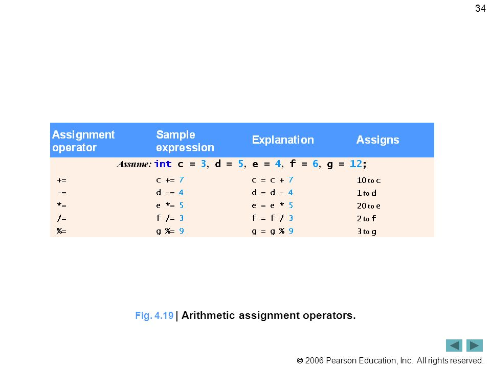 2006 Pearson Education, Inc. All rights reserved. 34 Fig. 4.19 | Arithmetic assignment operators.