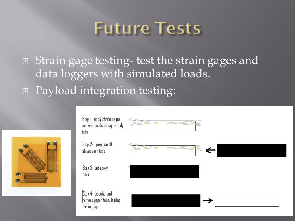 Strain gage testing- test the strain gages and data loggers with simulated loads.