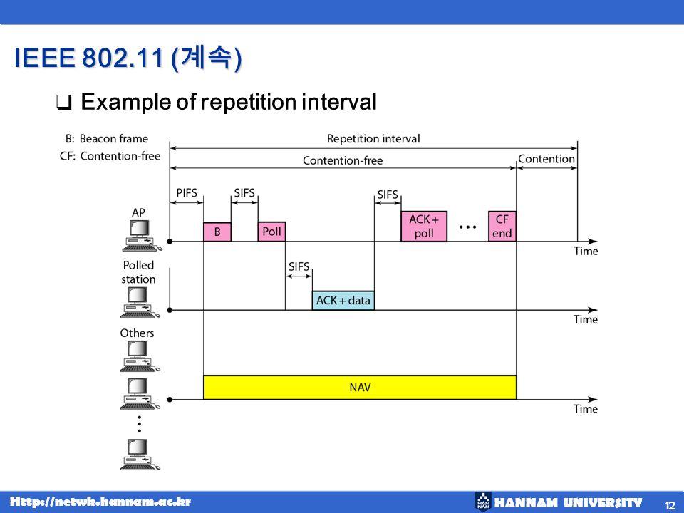HANNAM UNIVERSITY Http://netwk.hannam.ac.kr IEEE 802.11 ( ) Example of repetition interval 12