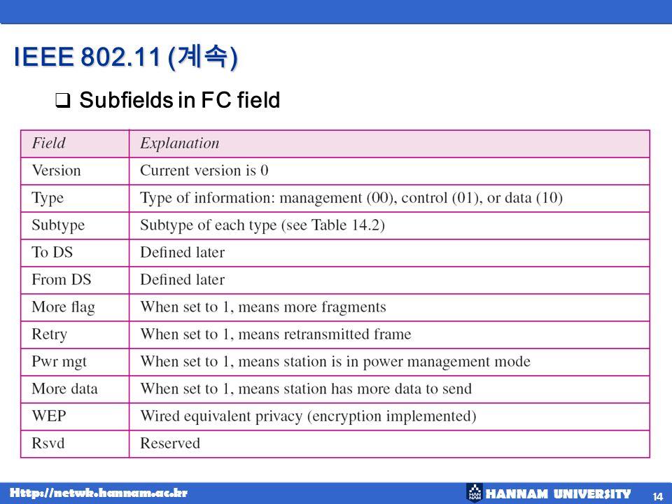 HANNAM UNIVERSITY Http://netwk.hannam.ac.kr IEEE 802.11 ( ) Subfields in FC field 14