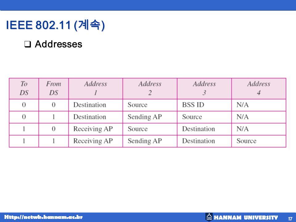 HANNAM UNIVERSITY Http://netwk.hannam.ac.kr IEEE 802.11 ( ) Addresses 17