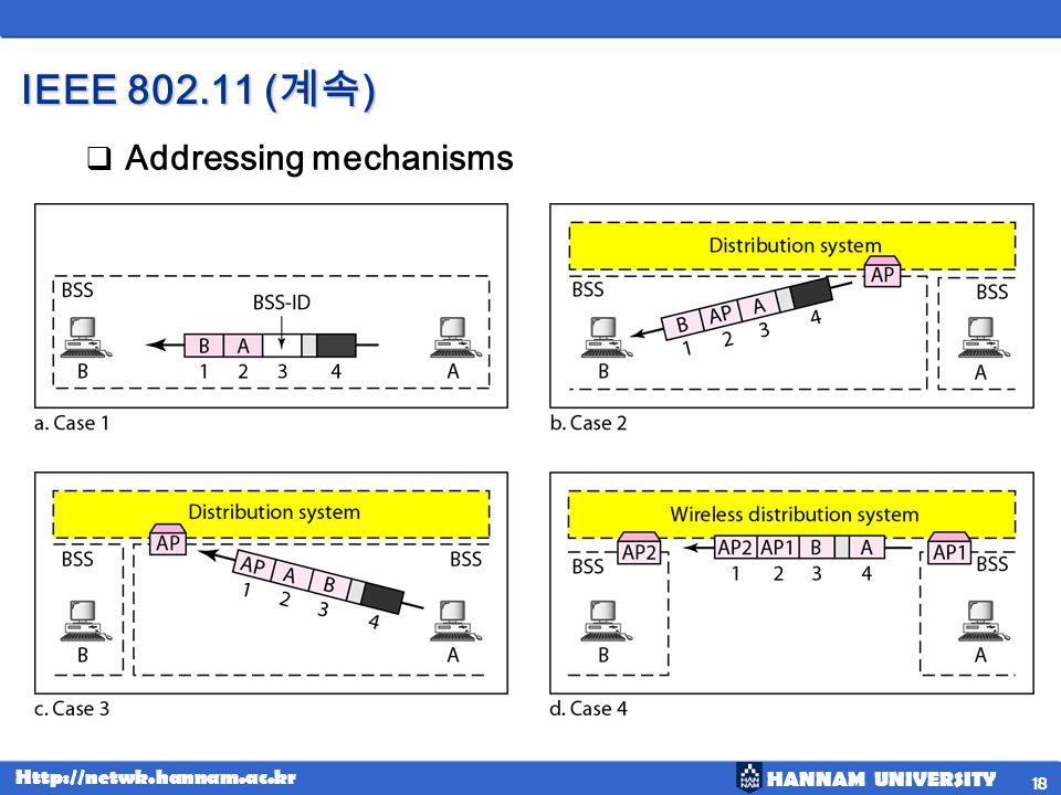 HANNAM UNIVERSITY Http://netwk.hannam.ac.kr IEEE 802.11 ( ) Addressing mechanisms 18