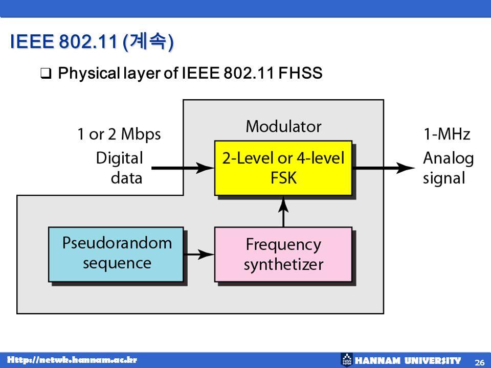 HANNAM UNIVERSITY Http://netwk.hannam.ac.kr IEEE 802.11 ( ) Physical layer of IEEE 802.11 FHSS 26