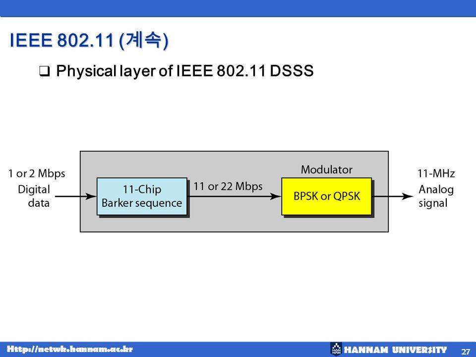 HANNAM UNIVERSITY Http://netwk.hannam.ac.kr IEEE 802.11 ( ) Physical layer of IEEE 802.11 DSSS 27