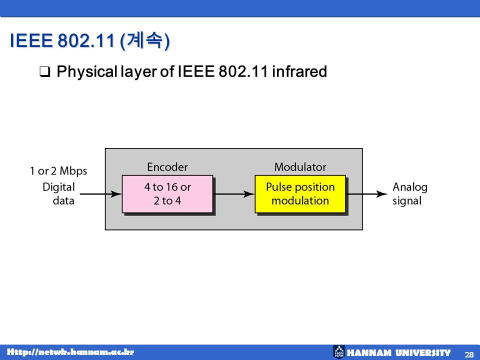 HANNAM UNIVERSITY Http://netwk.hannam.ac.kr IEEE 802.11 ( ) Physical layer of IEEE 802.11 infrared 28