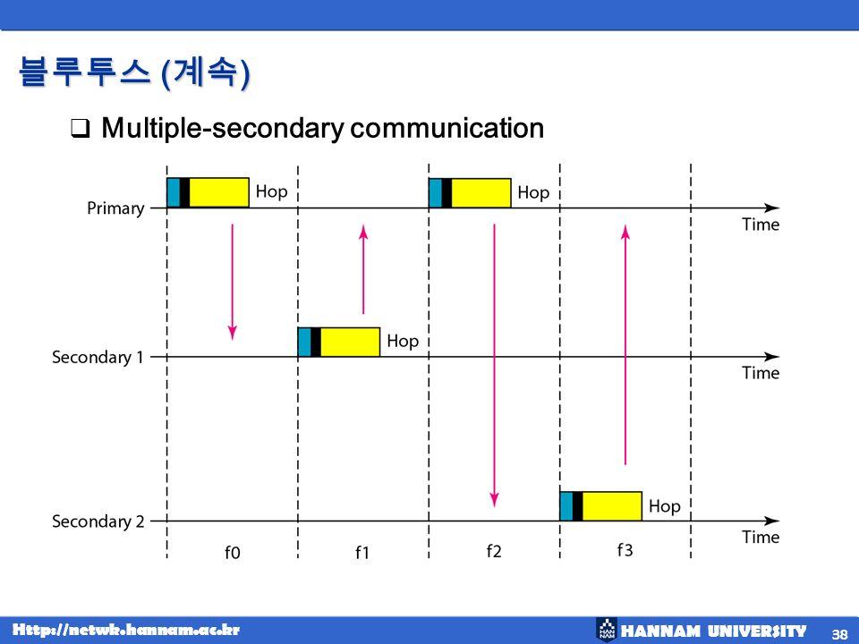 HANNAM UNIVERSITY Http://netwk.hannam.ac.kr ( ) ( ) Multiple-secondary communication 38