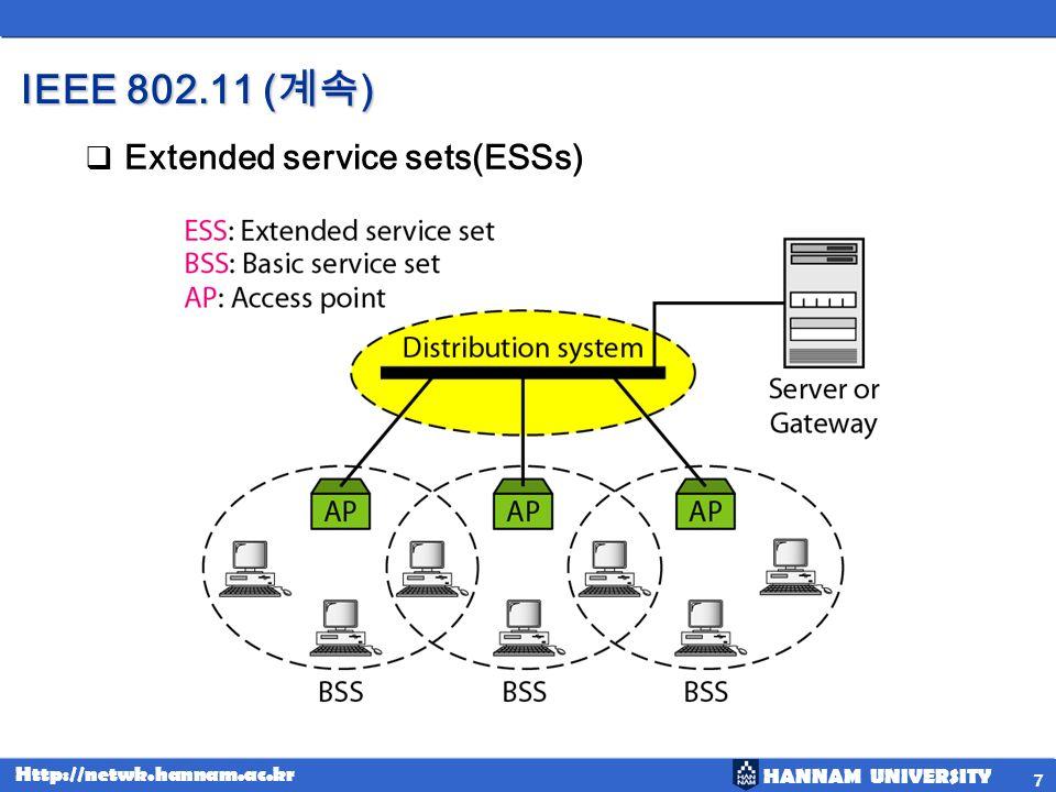 HANNAM UNIVERSITY Http://netwk.hannam.ac.kr IEEE 802.11 ( ) (NO-Transition Mobility) BSS (BSS-Transition Mobility) ESS (ESS-Transition Mobility) ( ) 8