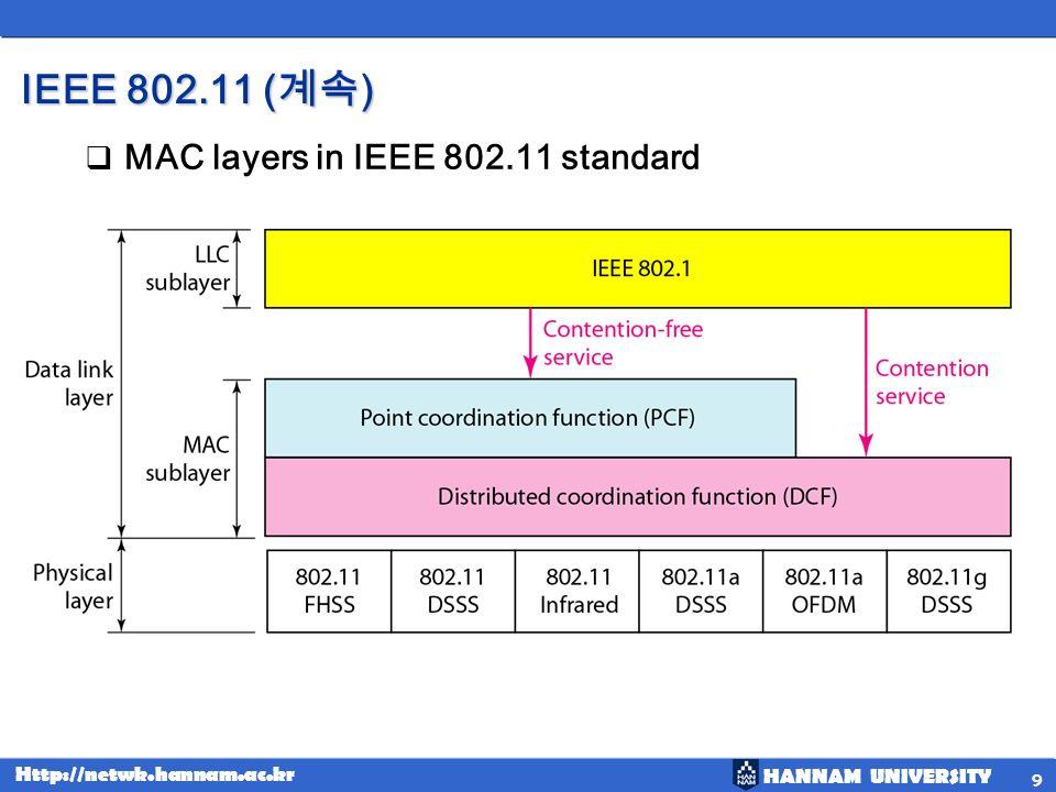 HANNAM UNIVERSITY Http://netwk.hannam.ac.kr IEEE 802.11 ( ) MAC layers in IEEE 802.11 standard 9