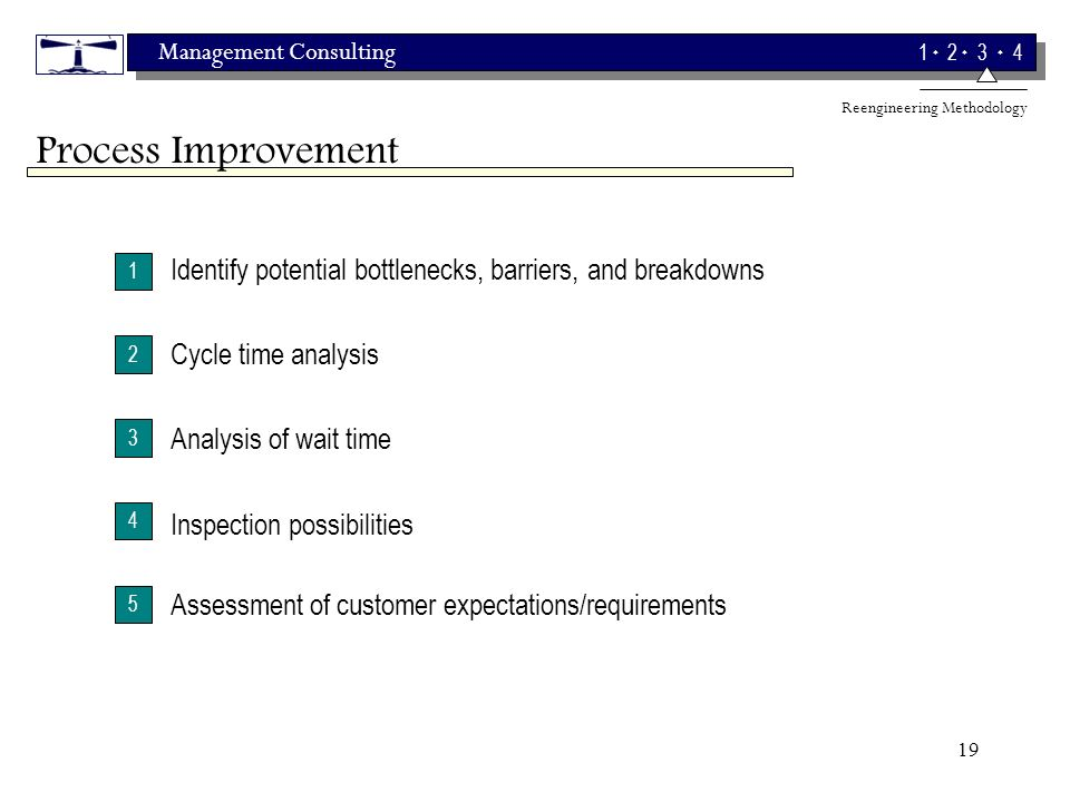 Management Consulting 1 2 3 4 19 1 2 3 Identify potential bottlenecks, barriers, and breakdowns Analysis of wait time Inspection possibilities 4 Process Improvement Cycle time analysis Assessment of customer expectations/requirements 5 Reengineering Methodology