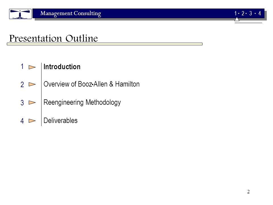 Management Consulting 1 2 3 4 2 Introduction Overview of Booz Allen & Hamilton Reengineering Methodology Deliverables Presentation Outline 12341234