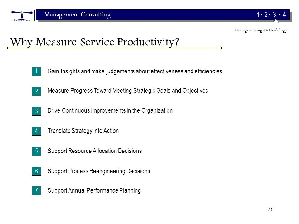 Management Consulting 1 2 3 4 26 1 2 4 3 5 6 Gain Insights and make judgements about effectiveness and efficiencies Measure Progress Toward Meeting Strategic Goals and Objectives Drive Continuous Improvements in the Organization Translate Strategy into Action Support Resource Allocation Decisions Support Process Reengineering Decisions Why Measure Service Productivity.