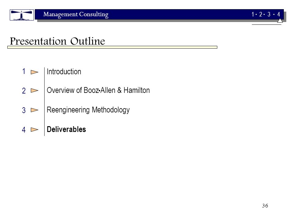 Management Consulting 1 2 3 4 36 Introduction Overview of Booz Allen & Hamilton Reengineering Methodology Deliverables Presentation Outline 12341234