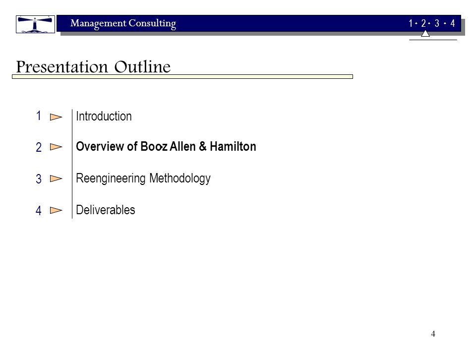 Management Consulting 1 2 3 4 4 Introduction Overview of Booz Allen & Hamilton Reengineering Methodology Deliverables Presentation Outline 12341234