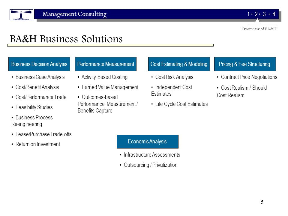 Management Consulting 1 2 3 4 5 Pricing & Fee Structuring Contract Price Negotiations Cost Realism / Should Cost Realism Business Decision Analysis Business Case Analysis Cost/Benefit Analysis Cost/Performance Trade Feasibility Studies Business Process Reengineering Lease/Purchase Trade-offs Return on Investment Cost Estimating & Modeling Cost Risk Analysis Independent Cost Estimates Life Cycle Cost Estimates Economic Analysis Infrastructure Assessments Outsourcing / Privatization Performance Measurement Activity Based Costing Earned Value Management Outcomes-based Performance Measurement / Benefits Capture BA&H Business Solutions Overview of BA&H