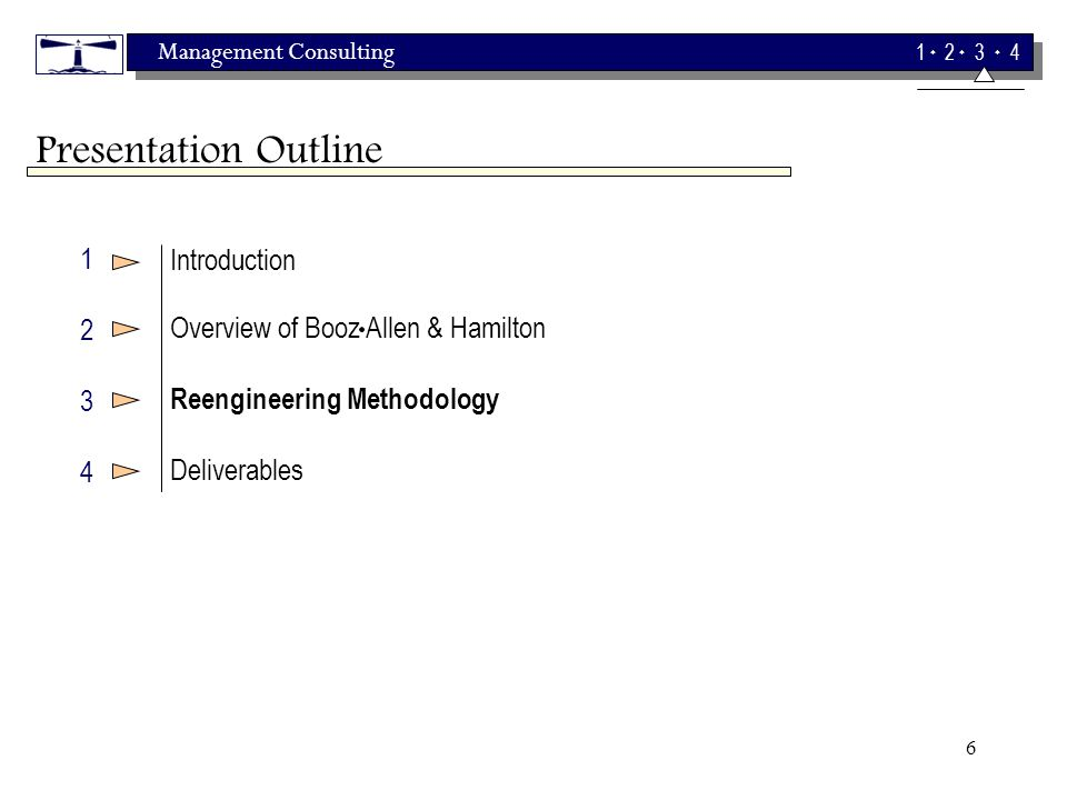 Management Consulting 1 2 3 4 6 Introduction Overview of Booz Allen & Hamilton Reengineering Methodology Deliverables Presentation Outline 12341234