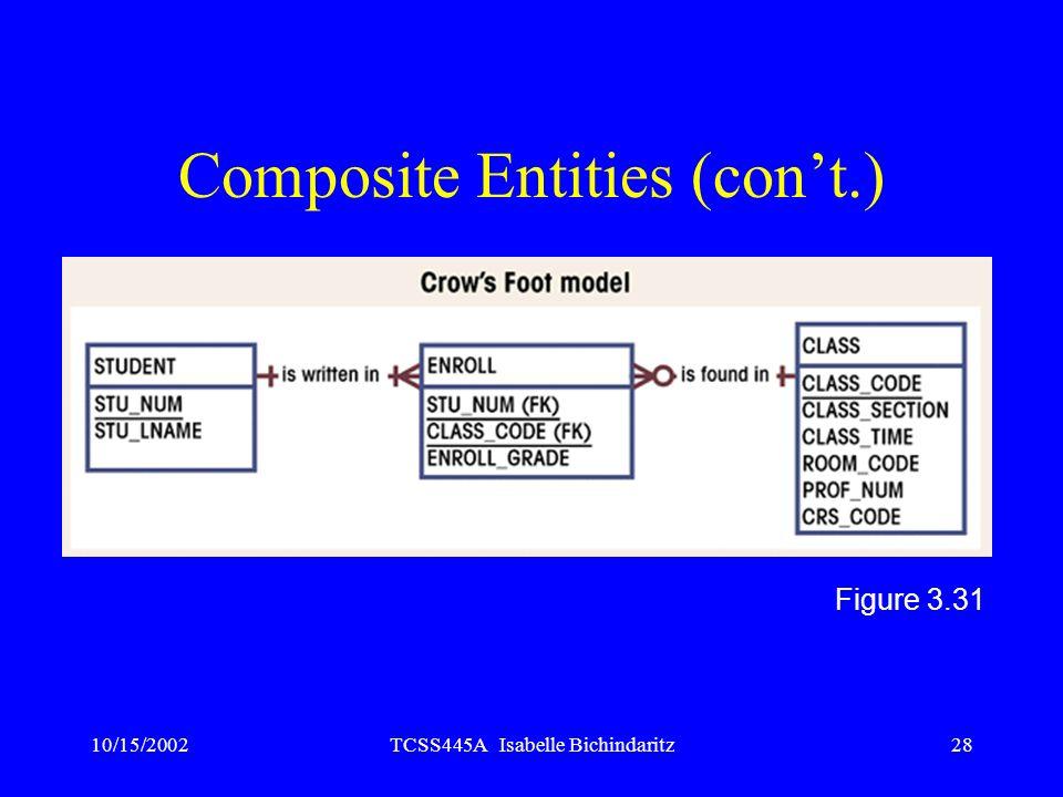 10/15/2002TCSS445A Isabelle Bichindaritz28 Composite Entities (cont.) Figure 3.31