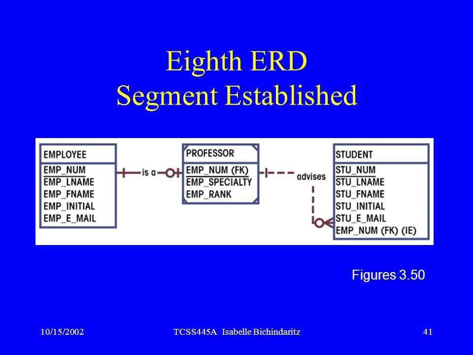 10/15/2002TCSS445A Isabelle Bichindaritz41 Eighth ERD Segment Established Figures 3.50