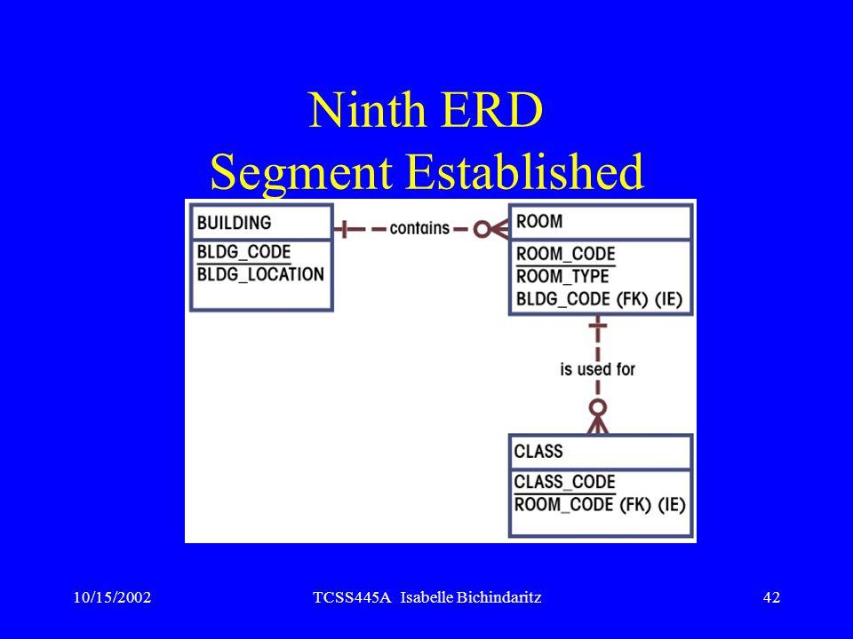 10/15/2002TCSS445A Isabelle Bichindaritz42 Ninth ERD Segment Established Figures 3.51