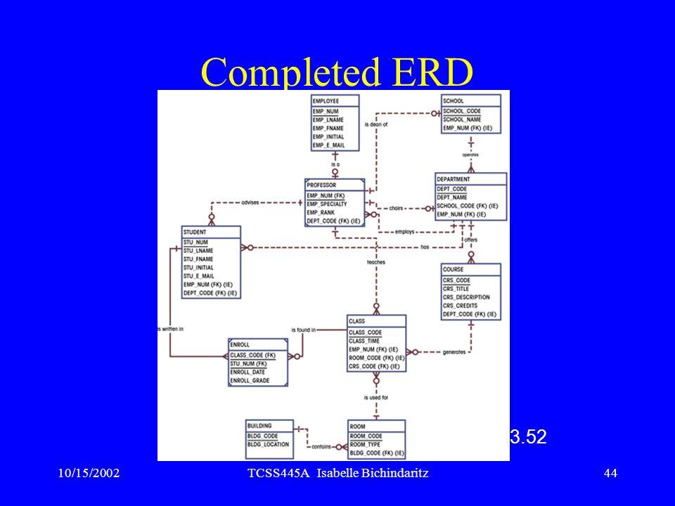 10/15/2002TCSS445A Isabelle Bichindaritz44 Completed ERD Figure 3.52
