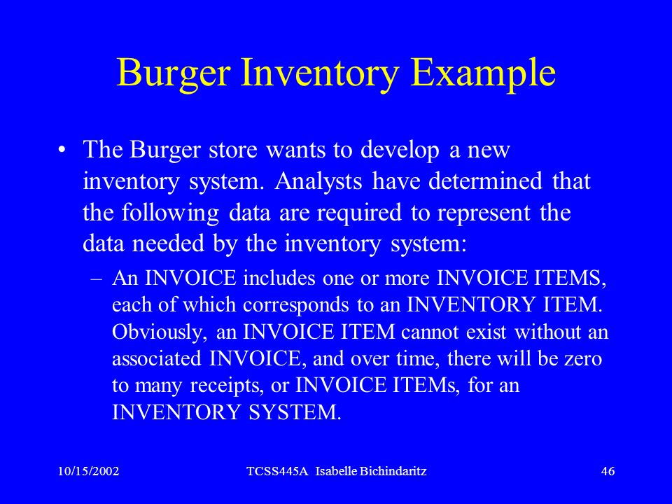 10/15/2002TCSS445A Isabelle Bichindaritz46 Burger Inventory Example The Burger store wants to develop a new inventory system. Analysts have determined