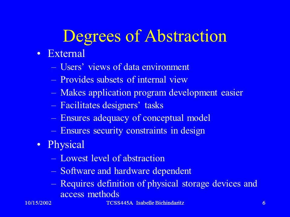 10/15/2002TCSS445A Isabelle Bichindaritz6 Degrees of Abstraction External –Users views of data environment –Provides subsets of internal view –Makes a