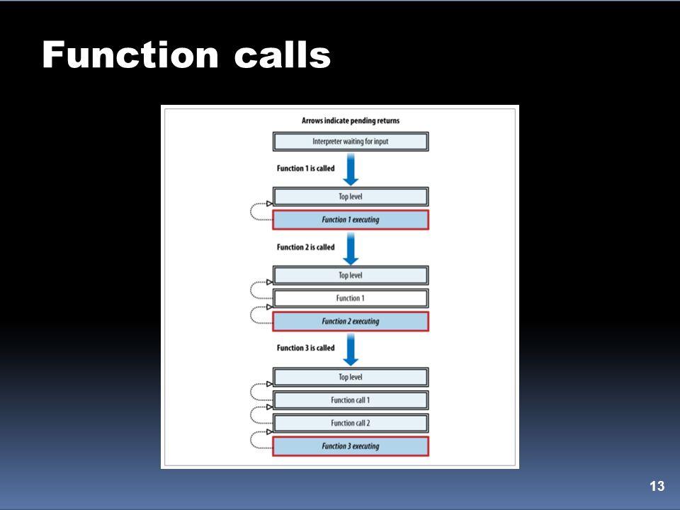 Function calls 13