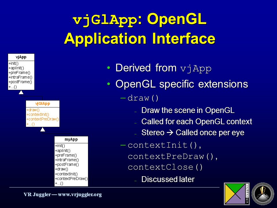 VR Juggler www.vrjuggler.org vjGlApp : OpenGL Application Interface Derived from vjAppDerived from vjApp OpenGL specific extensionsOpenGL specific ext