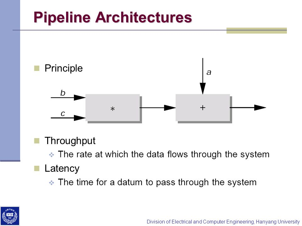 Division of Electrical and Computer Engineering, Hanyang University Pipeline Architectures Principle Throughput The rate at which the data flows throu