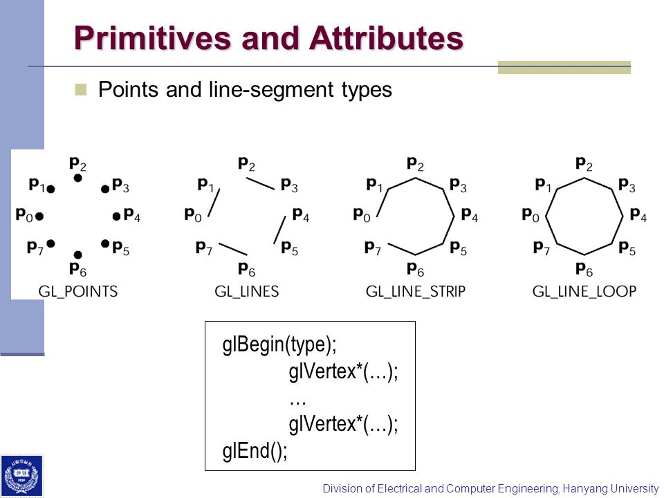 Division of Electrical and Computer Engineering, Hanyang University Primitives and Attributes Points and line-segment types glBegin(type); glVertex*(…