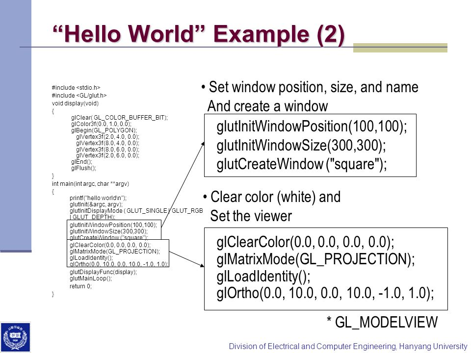 Division of Electrical and Computer Engineering, Hanyang University Hello World Example (2) #include void display(void) { glClear( GL_COLOR_BUFFER_BIT