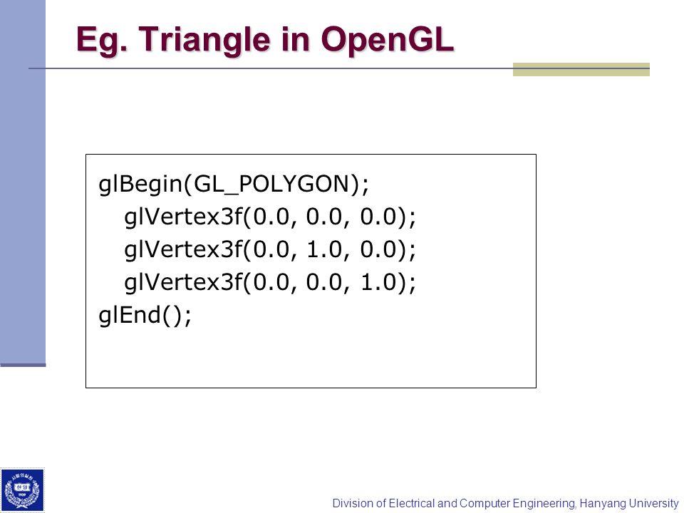 Division of Electrical and Computer Engineering, Hanyang University Eg. Triangle in OpenGL glBegin(GL_POLYGON); glVertex3f(0.0, 0.0, 0.0); glVertex3f(