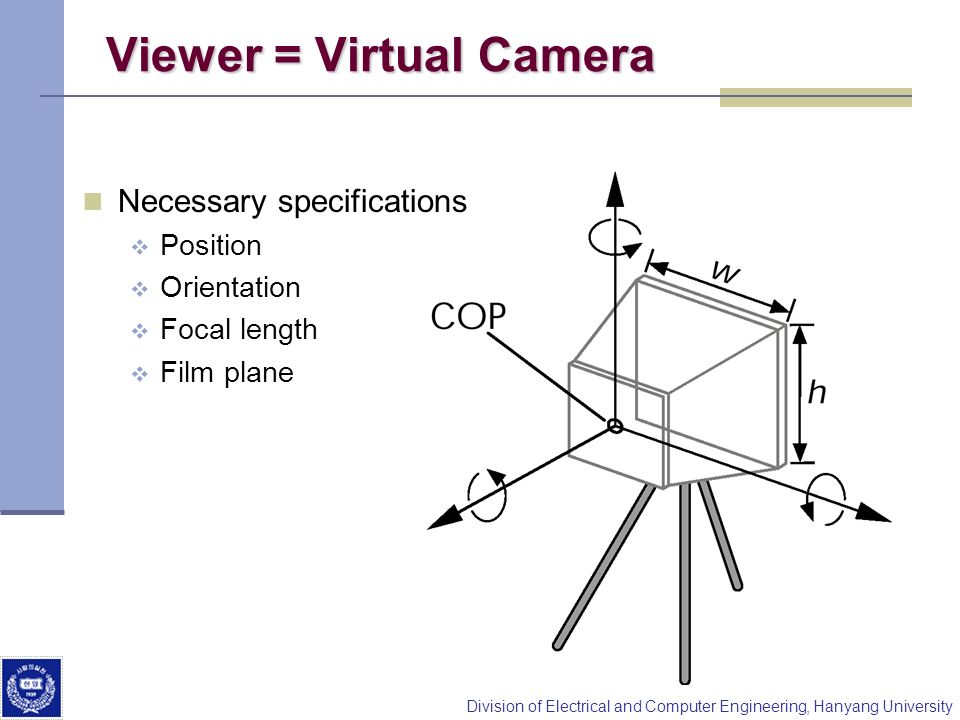 Division of Electrical and Computer Engineering, Hanyang University Viewer = Virtual Camera Necessary specifications Position Orientation Focal length