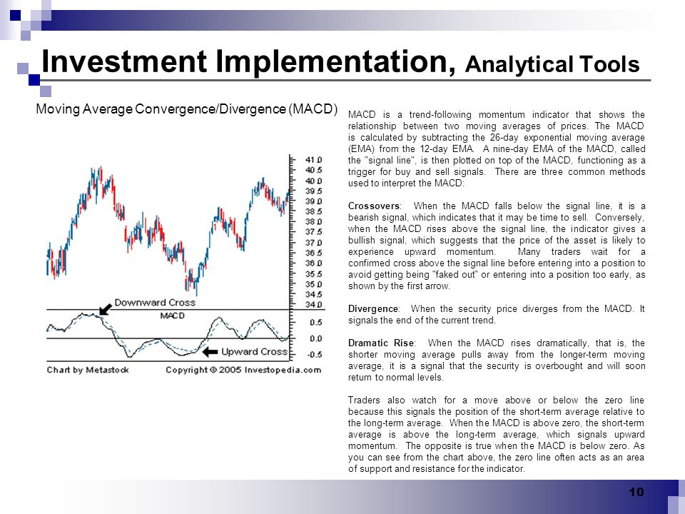 10 Investment Implementation, Analytical Tools Moving Average Convergence/Divergence (MACD) MACD is a trend-following momentum indicator that shows th