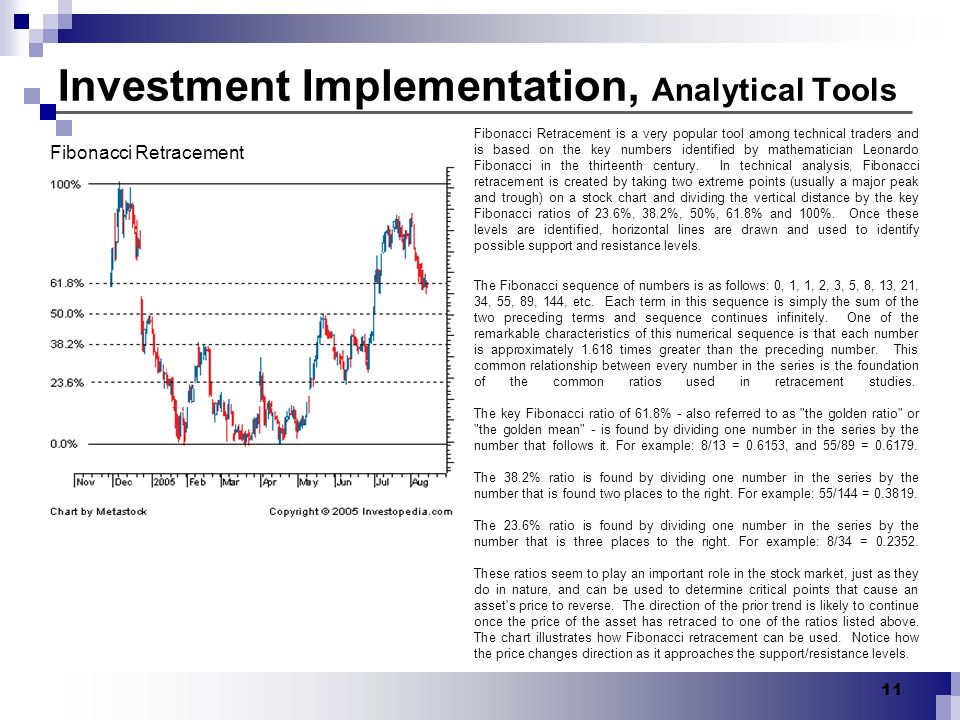 11 Investment Implementation, Analytical Tools Fibonacci Retracement Fibonacci Retracement is a very popular tool among technical traders and is based
