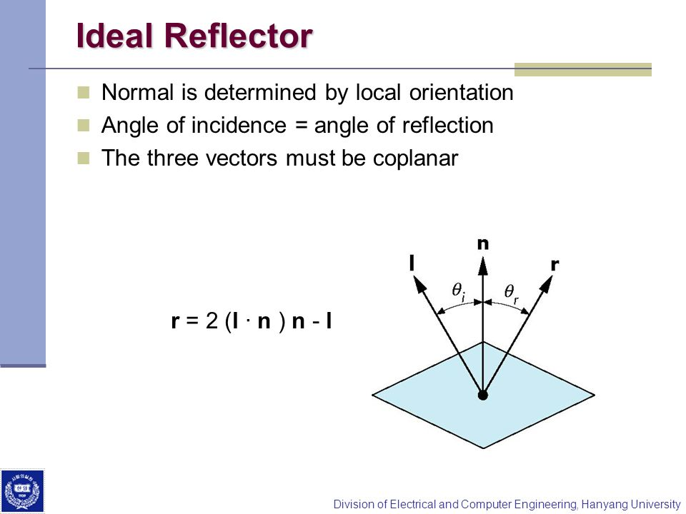 Division of Electrical and Computer Engineering, Hanyang University Ideal Reflector Normal is determined by local orientation Angle of incidence = ang