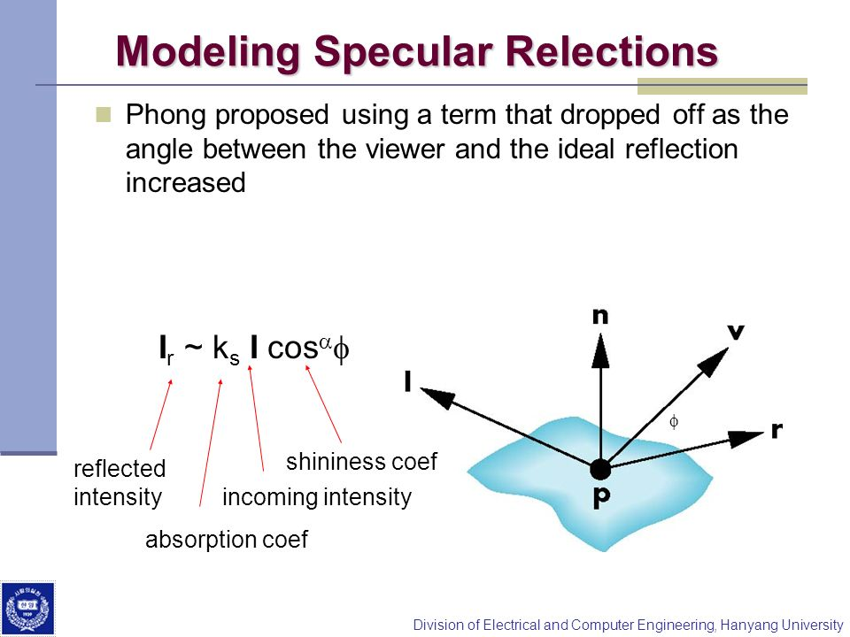 Division of Electrical and Computer Engineering, Hanyang University Modeling Specular Relections Phong proposed using a term that dropped off as the a