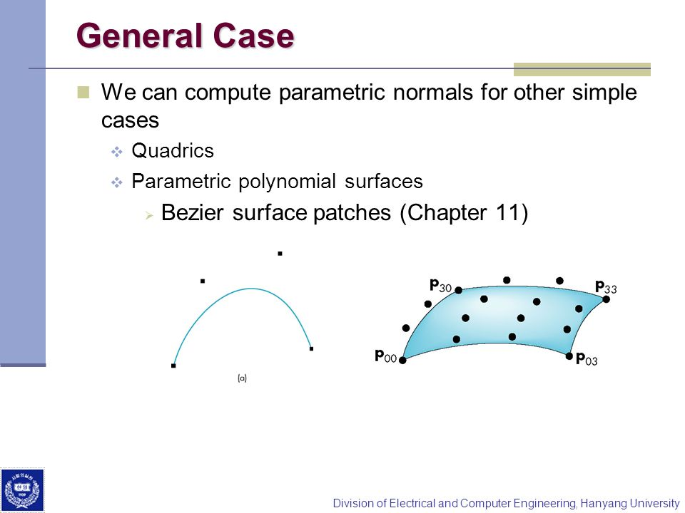Division of Electrical and Computer Engineering, Hanyang University General Case We can compute parametric normals for other simple cases Quadrics Par