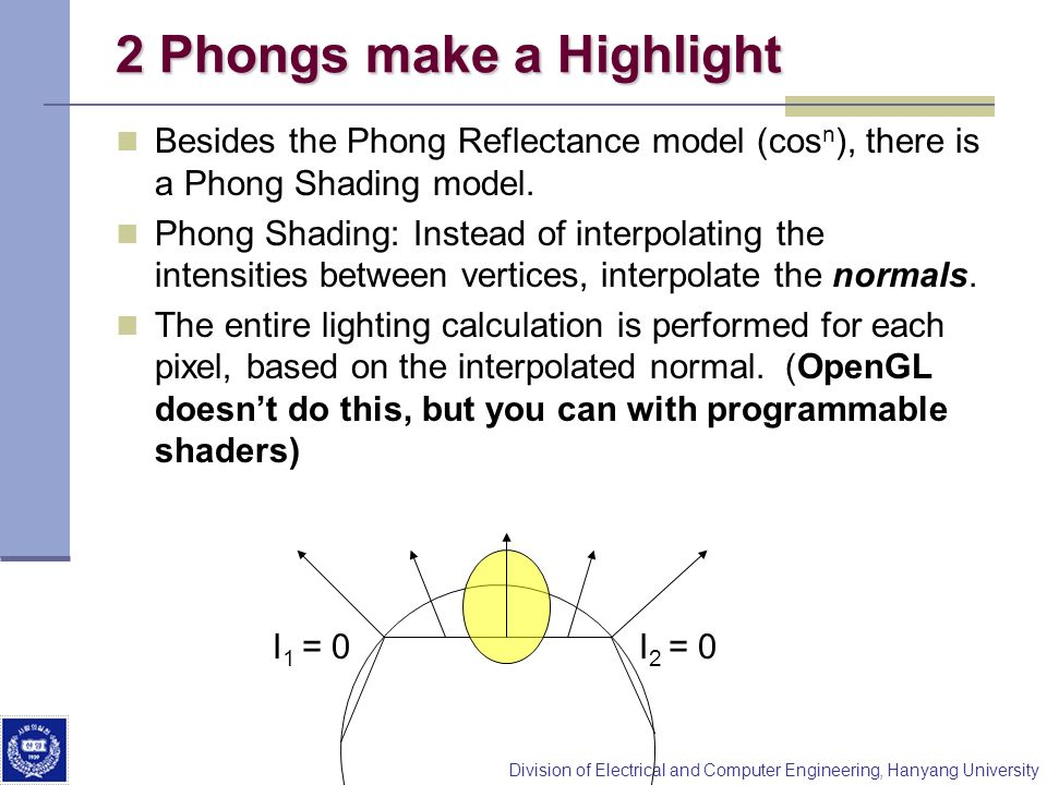 Division of Electrical and Computer Engineering, Hanyang University 2 Phongs make a Highlight Besides the Phong Reflectance model (cos n ), there is a