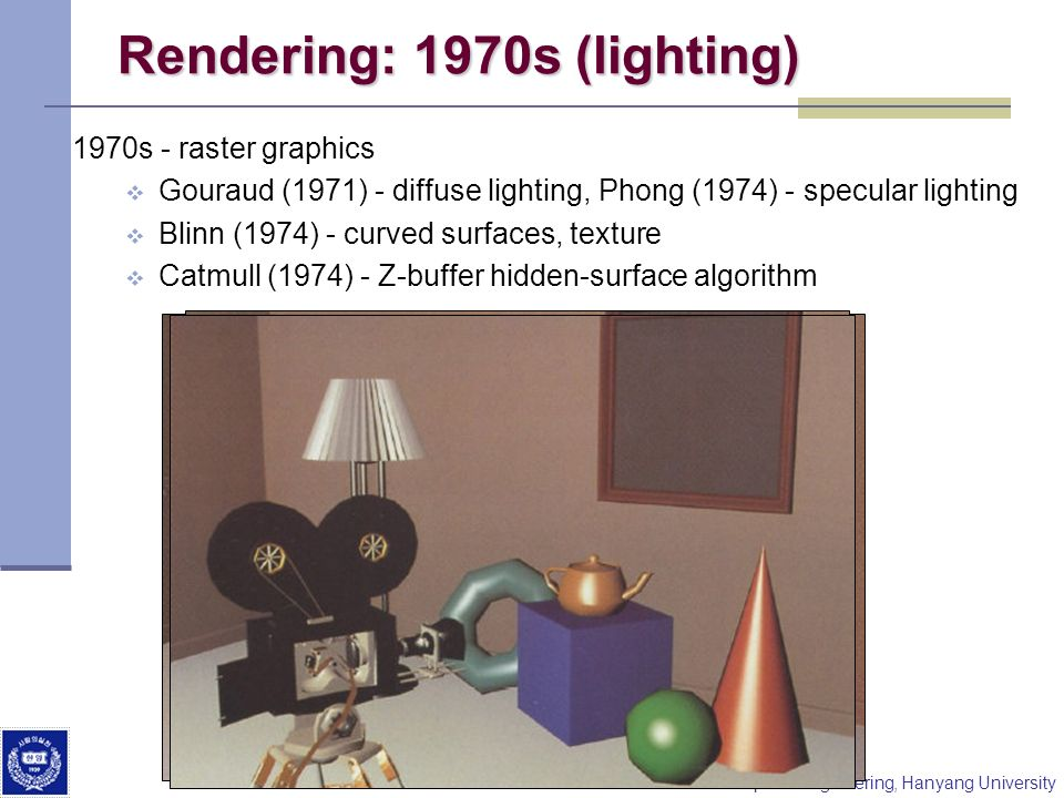 Division of Electrical and Computer Engineering, Hanyang University Rendering (1980s, 90s: Global Illumination) early 1980s - global illumination Whitted (1980) - ray tracing Goral, Torrance et al.