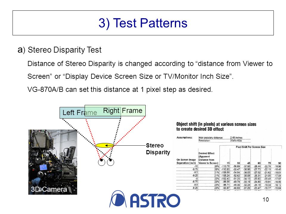 10 a ) Stereo Disparity Test Distance of Stereo Disparity is changed according to distance from Viewer to Screen or Display Device Screen Size or TV/Monitor Inch Size.
