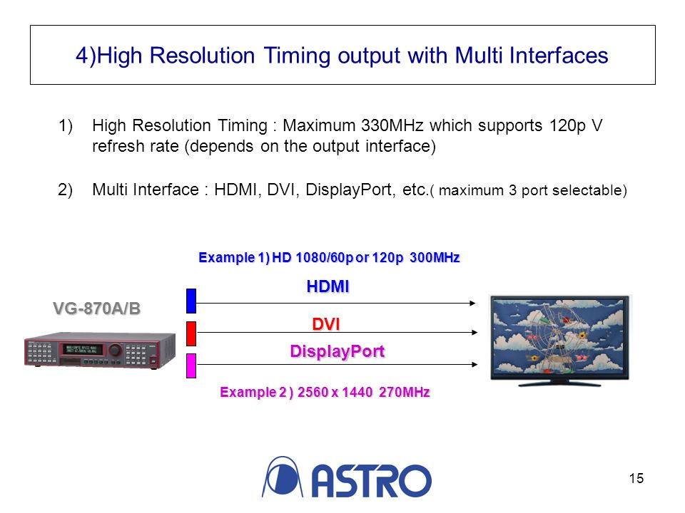 15 VG-870A/B 1)High Resolution Timing : Maximum 330MHz which supports 120p V refresh rate (depends on the output interface) Example 1) HD 1080/60p or 120p 300MHz HDMI DVI 4)High Resolution Timing output with Multi Interfaces DisplayPort 2) Multi Interface : HDMI, DVI, DisplayPort, etc.( maximum 3 port selectable) Example 2 ) 2560 x MHz