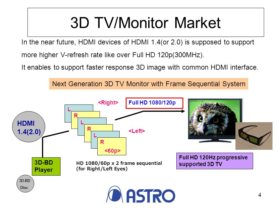 4 3D TV/Monitor Market In the near future, HDMI devices of HDMI 1.4(or 2.0) is supposed to support more higher V-refresh rate like over Full HD 120p(300MHz).