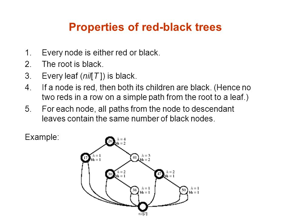 Properties of red-black trees 1.Every node is either red or black. 2.The root is black. 3.Every leaf (nil[T ]) is black. 4.If a node is red, then both