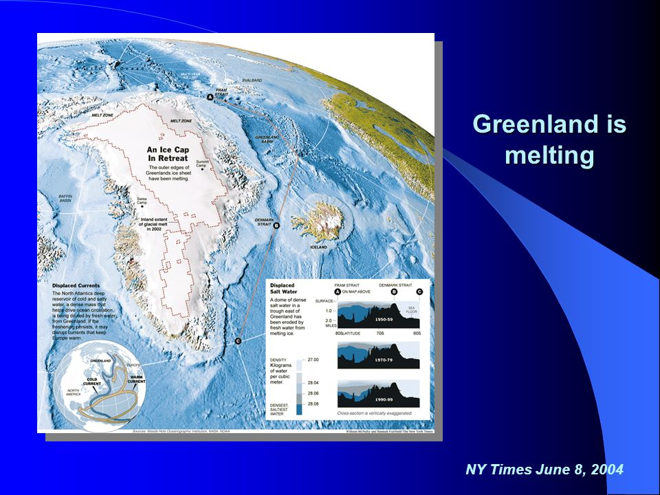 Greenland is melting NY Times June 8, 2004