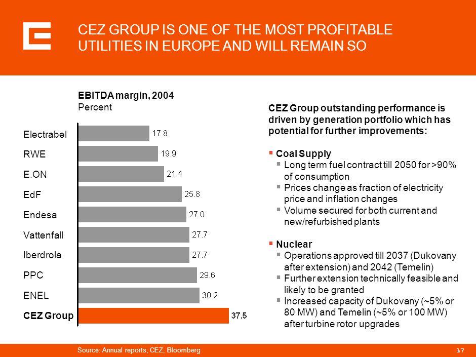16 Top 10 European power utilities Number of customers in Europe, million Electrabel 10 EdF 1 Enel 2 E.ON 3 RWE 4 Endesa 5 Iberdrola 6 PPC 7 Vattenfal